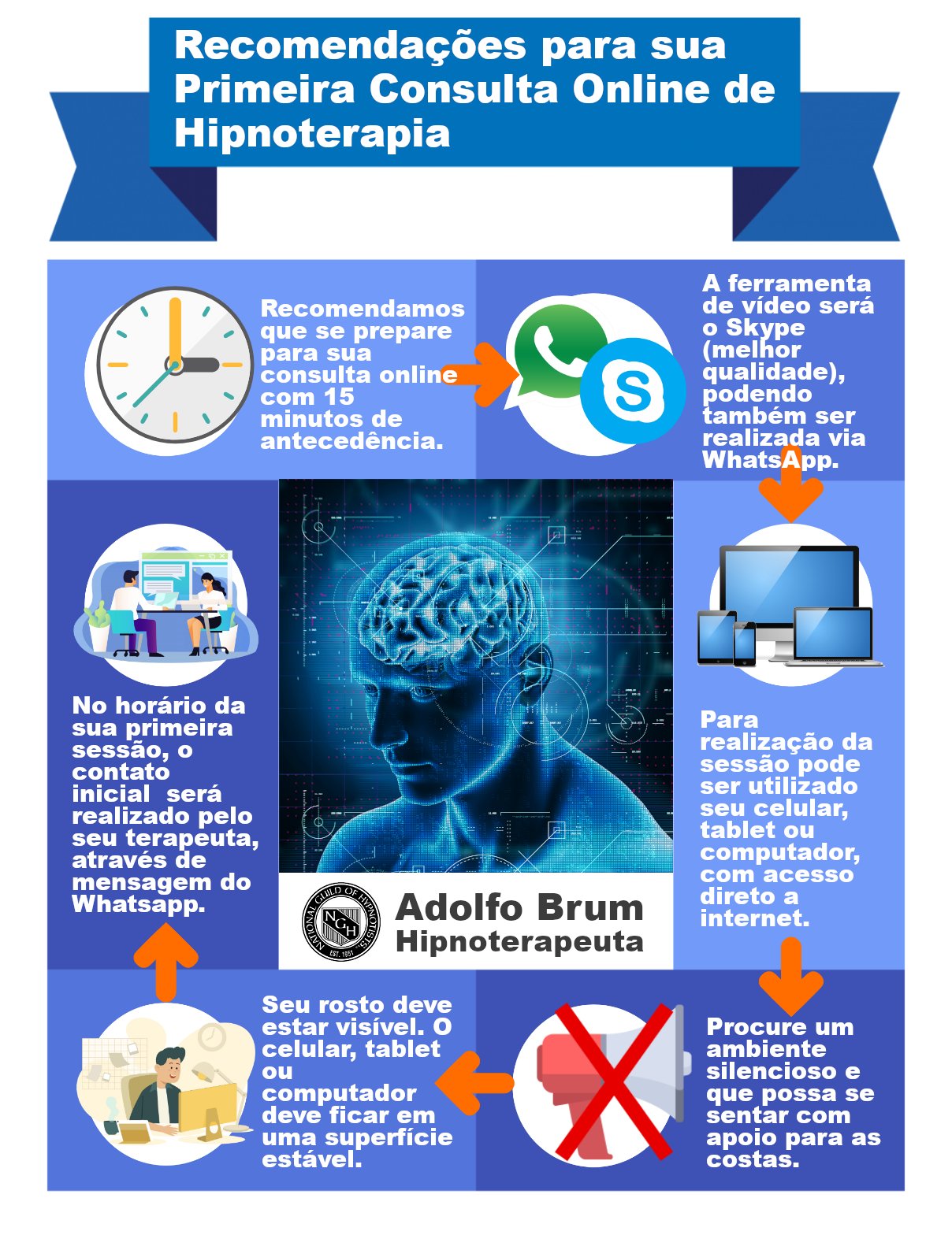 Infográfico - Terapia por Hipnose Online
